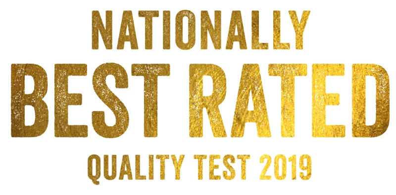 Nationally best rated swiss gym 2019!
